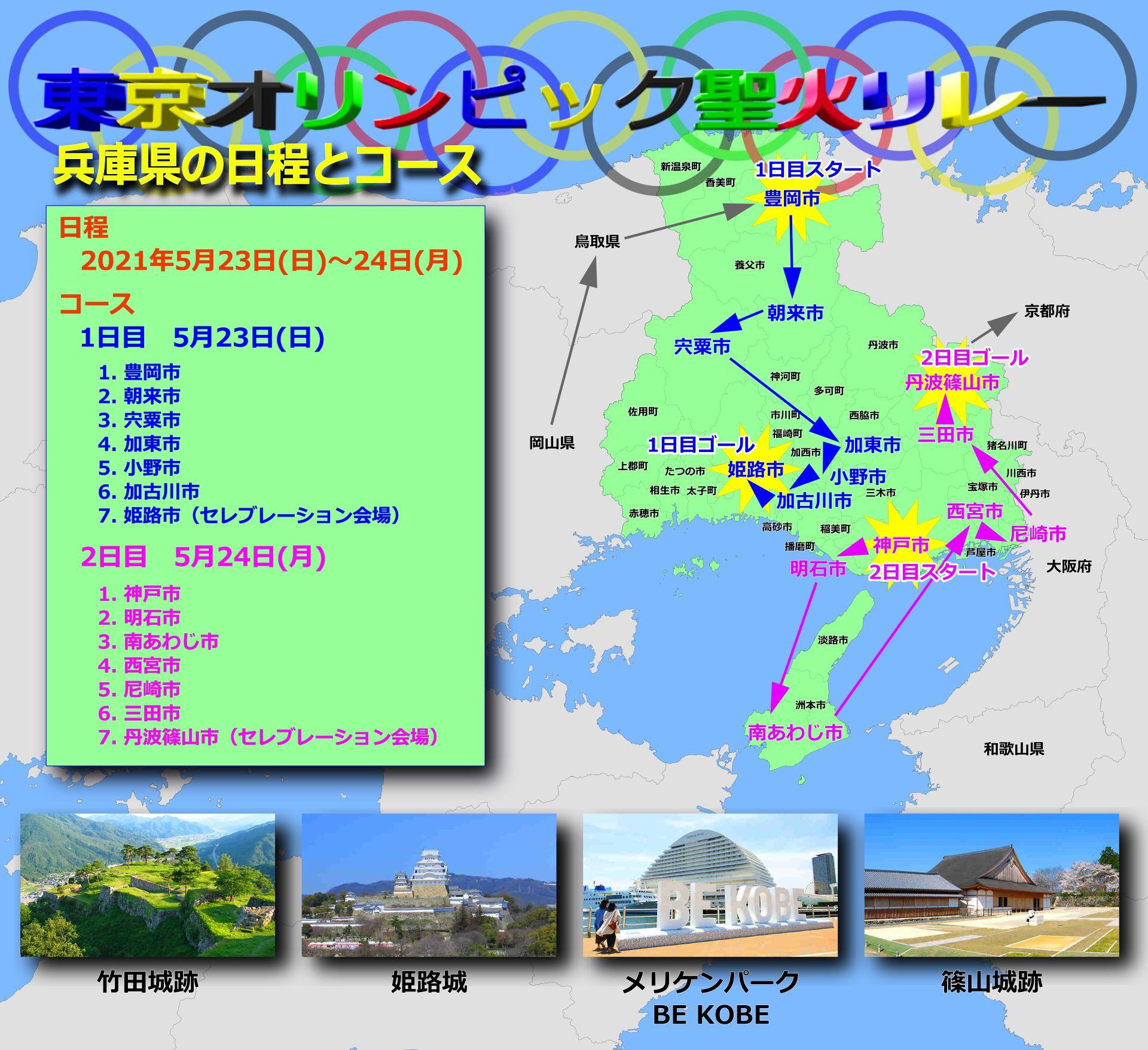 兵庫県聖火リレー